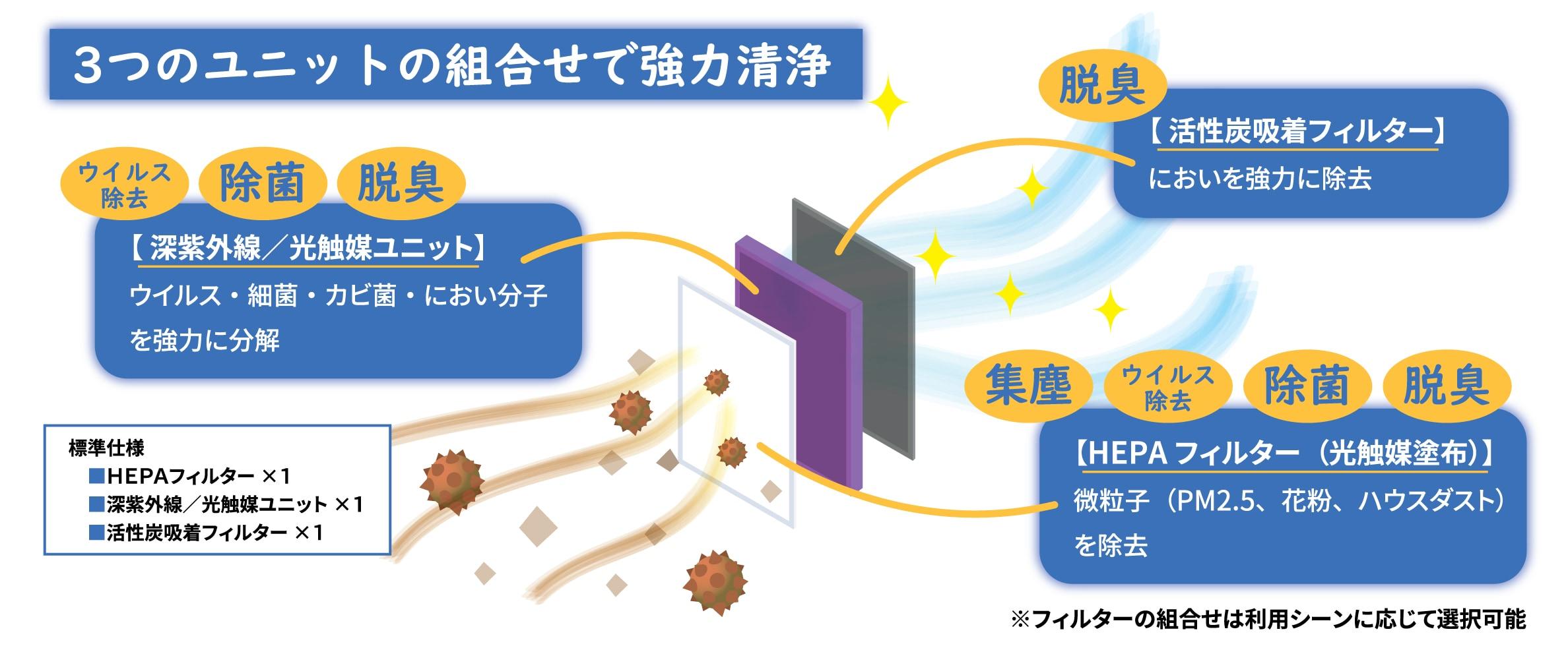 光風強力洗浄の説明